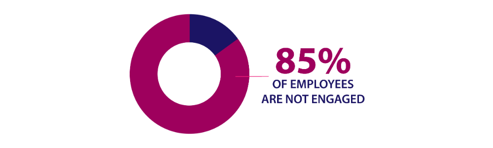 85 percent of employees are not engaged