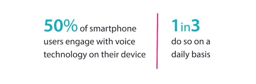 Smartphone users engage with voice technology