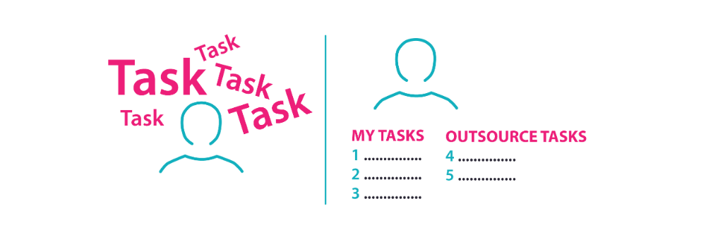Can you really multi-task?